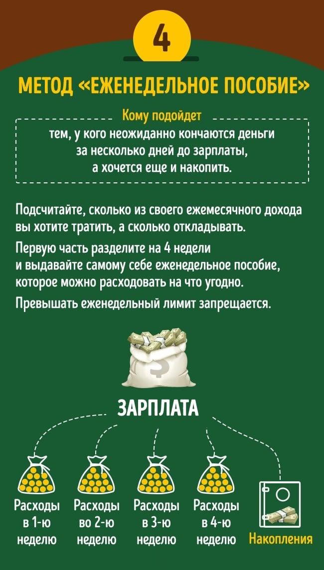 Kak-planirovat-semeynyiy-byudzhet-4
