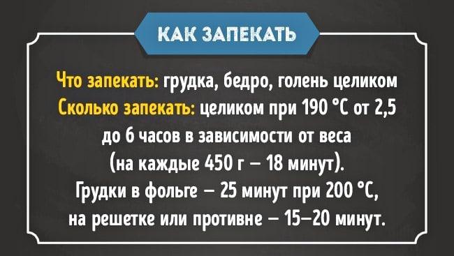 Kak-prigotovit-indeyku-6