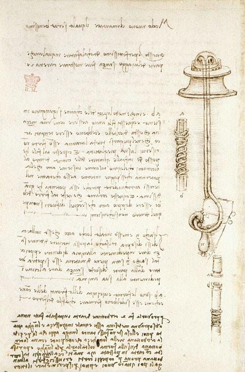 Kodeks-Arundela