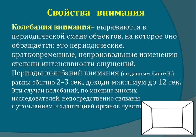 Kolebaniya-vnimaniya