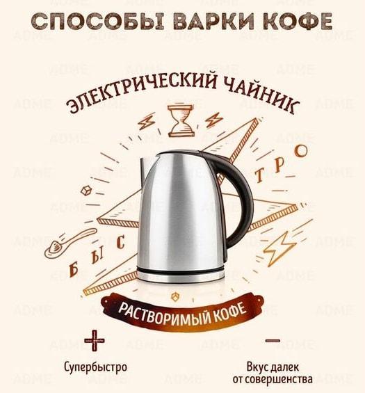 Luchshie-sposobyi-varki-kofe-1
