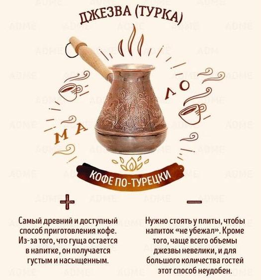Luchshie-sposobyi-varki-kofe-2