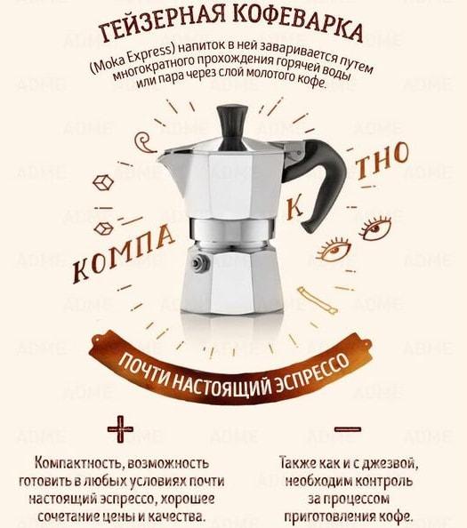 Luchshie-sposobyi-varki-kofe-4