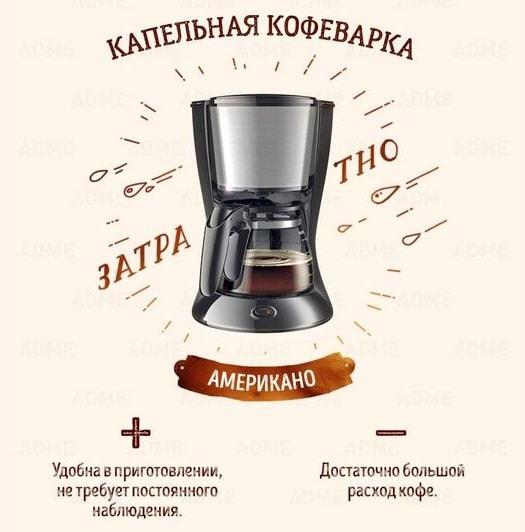 Luchshie-sposobyi-varki-kofe-5