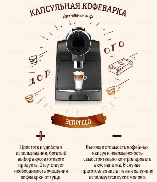 Luchshie-sposobyi-varki-kofe-6