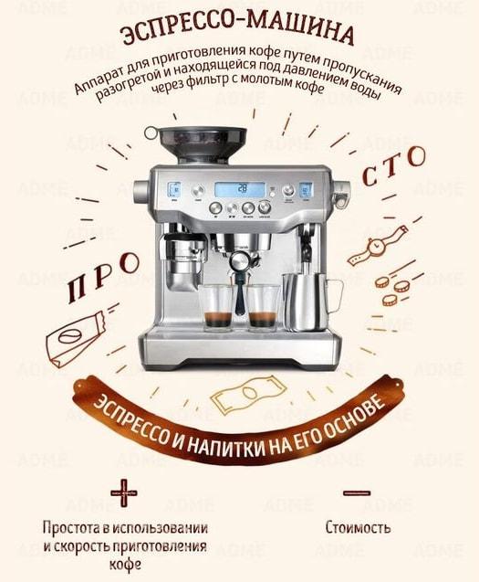 Luchshie-sposobyi-varki-kofe-7