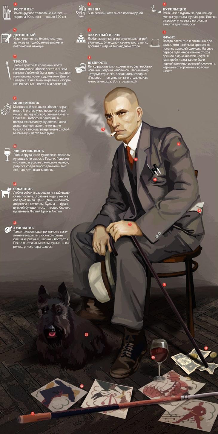 Mayakovskiy-Vladimir-Vladimirovich