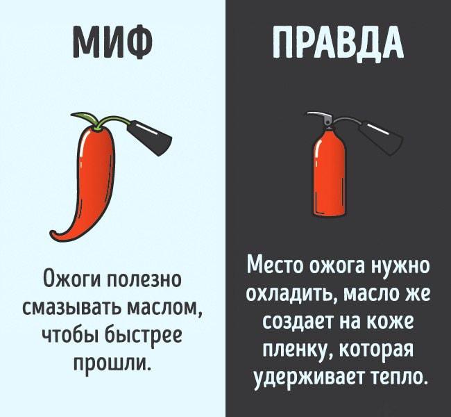 Mifyi-o-chelovecheskom-tele-3