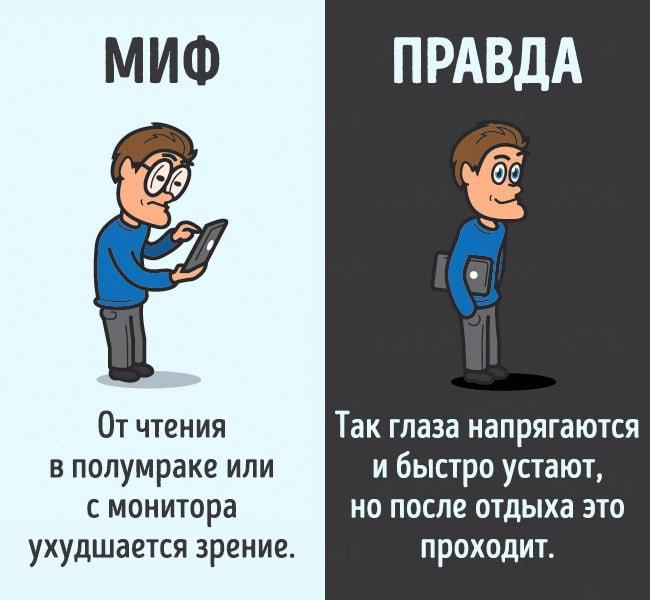 Mifyi-o-chelovecheskom-tele-7