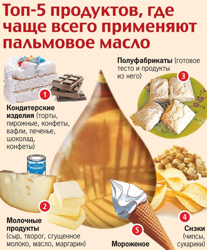 Palmovoe-Maslo-Polza-i-Vred-2