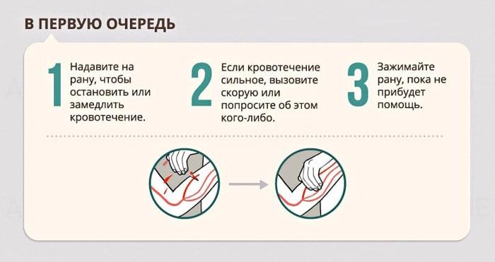 Pervaya-pomoshh-pri-krovotecheniyah-1