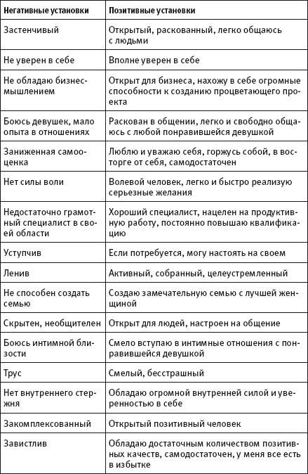 Pozitivnyie-ustanovki-interesnyefakty.org