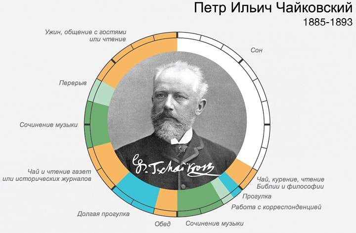 Rasporyadok-dnya-CHaykovskiy