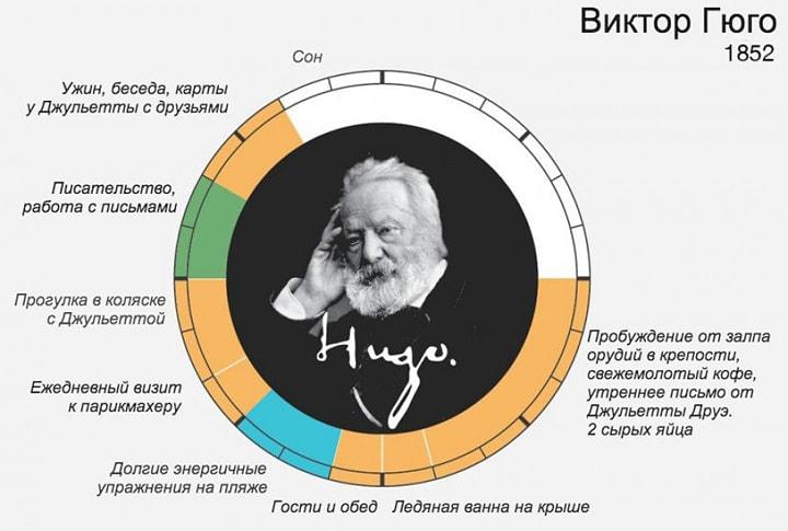 Rasporyadok-dnya-Viktor-Gyugo