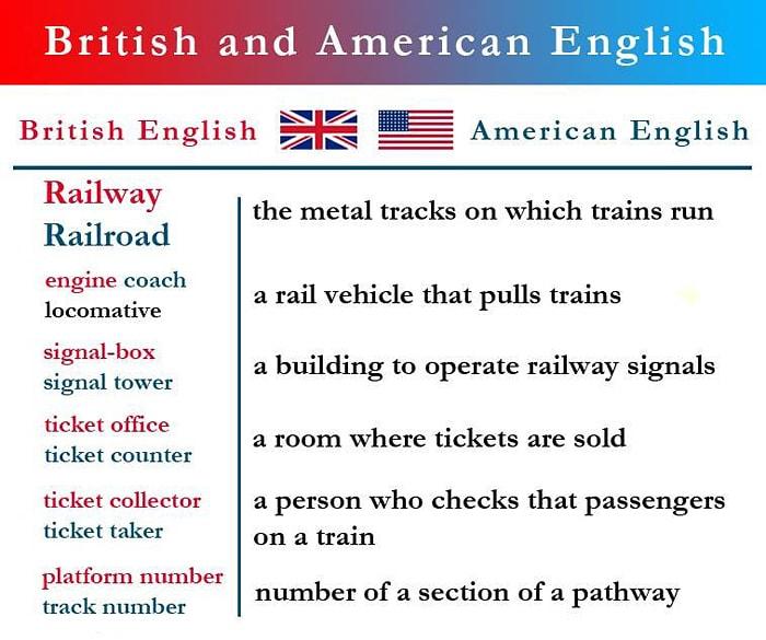 Razlichiya-amerikanskogo-i-britanskogo-angliyskogo-6
