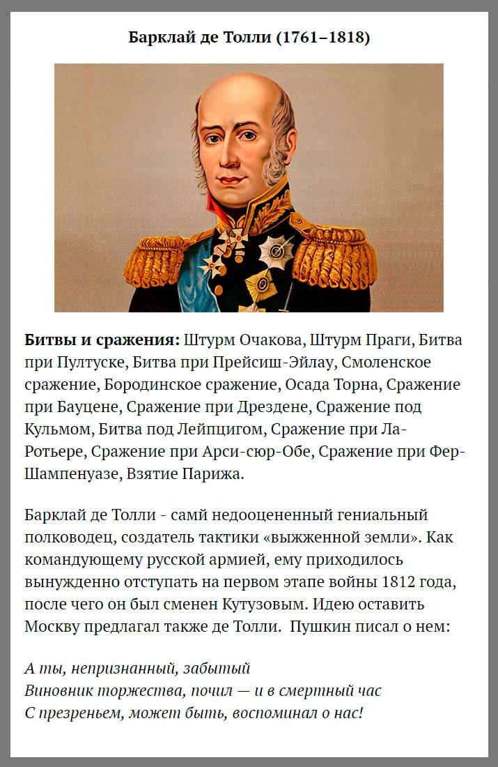 Russkie-polkovodtsyi-21-Barklay-de-Tolli