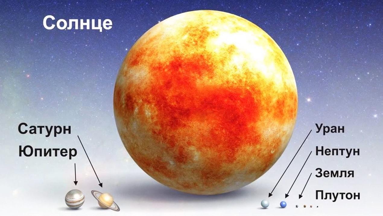 Samaya-bolshaya-planeta-4