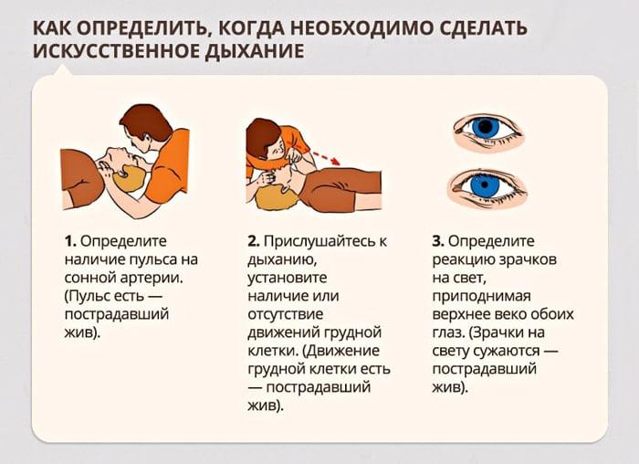 Serdechno-legochnaya-reanimatsiya-1
