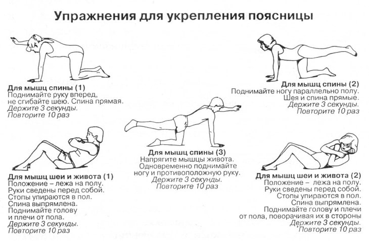 Uprazhneniya-dlya-ukrepleniya-poyasnitsyi