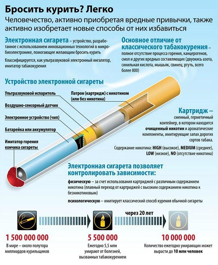 Vse-o-e`lektronnyih-sigaretah-2