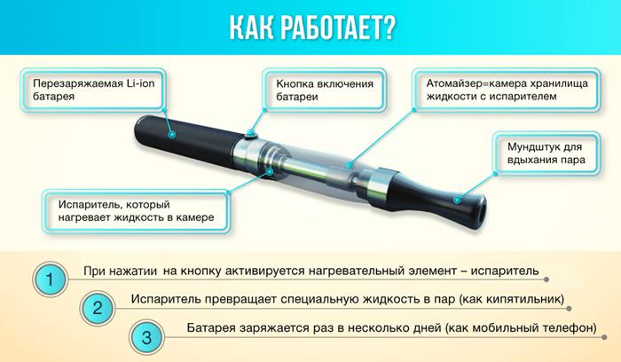 Vse-o-e`lektronnyih-sigaretah-3