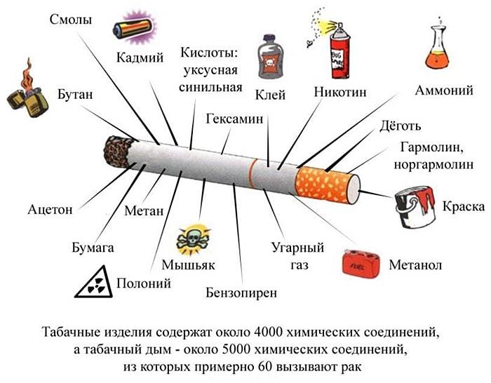 Vse-o-e`lektronnyih-sigaretah-4