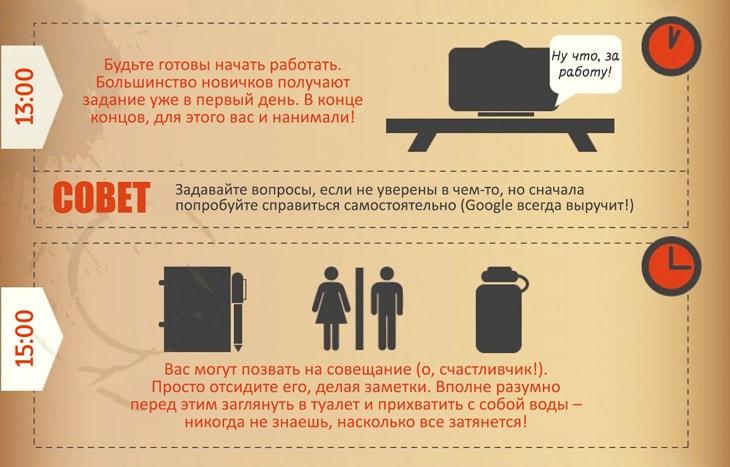 Vyizhivanie-v-ofise-dlya-novichkov-5