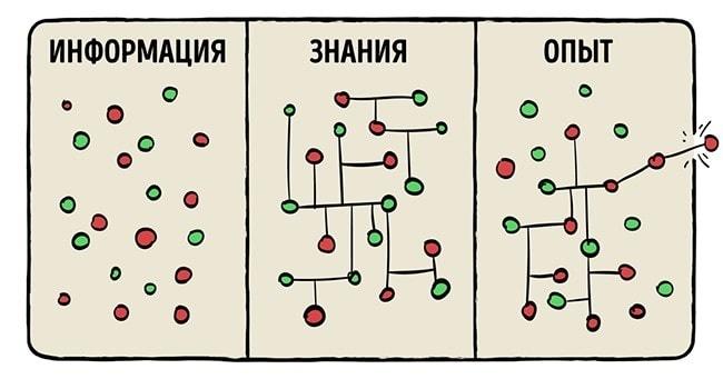 ZHizn-prostogo-cheloveka-v-grafikah-2